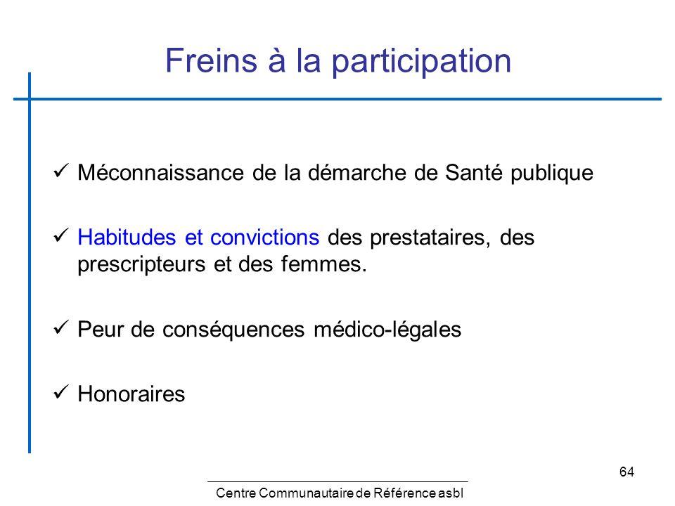 64 Freins à la participation Méconnaissance de la démarche de Santé publique Habitudes et convictions des prestataires, des prescripteurs et des femme