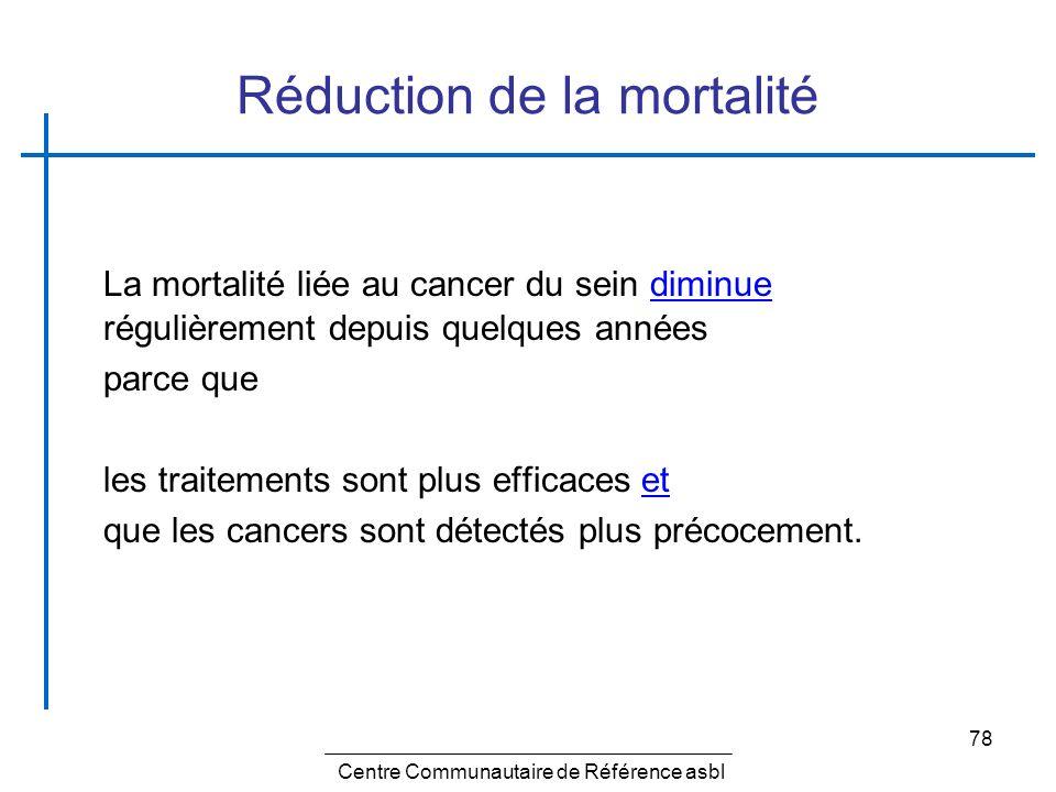 78 Réduction de la mortalité La mortalité liée au cancer du sein diminue régulièrement depuis quelques années parce que les traitements sont plus effi