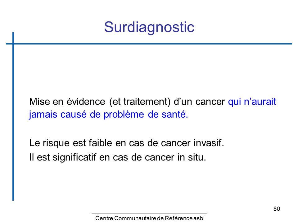 80 Surdiagnostic Mise en évidence (et traitement) dun cancer qui naurait jamais causé de problème de santé. Le risque est faible en cas de cancer inva