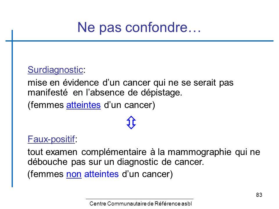 83 Centre Communautaire de Référence asbl Ne pas confondre… Surdiagnostic: mise en évidence dun cancer qui ne se serait pas manifesté en labsence de d