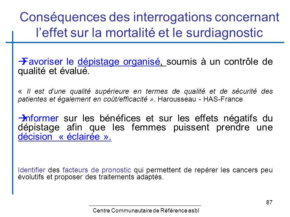 87 Conséquences des interrogations concernant leffet sur la mortalité et le surdiagnostic Favoriser le dépistage organisé, soumis à un contrôle de qua