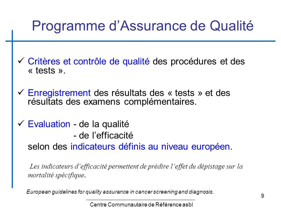 9 Programme dAssurance de Qualité Critères et contrôle de qualité des procédures et des « tests ». Enregistrement des résultats des « tests » et des r