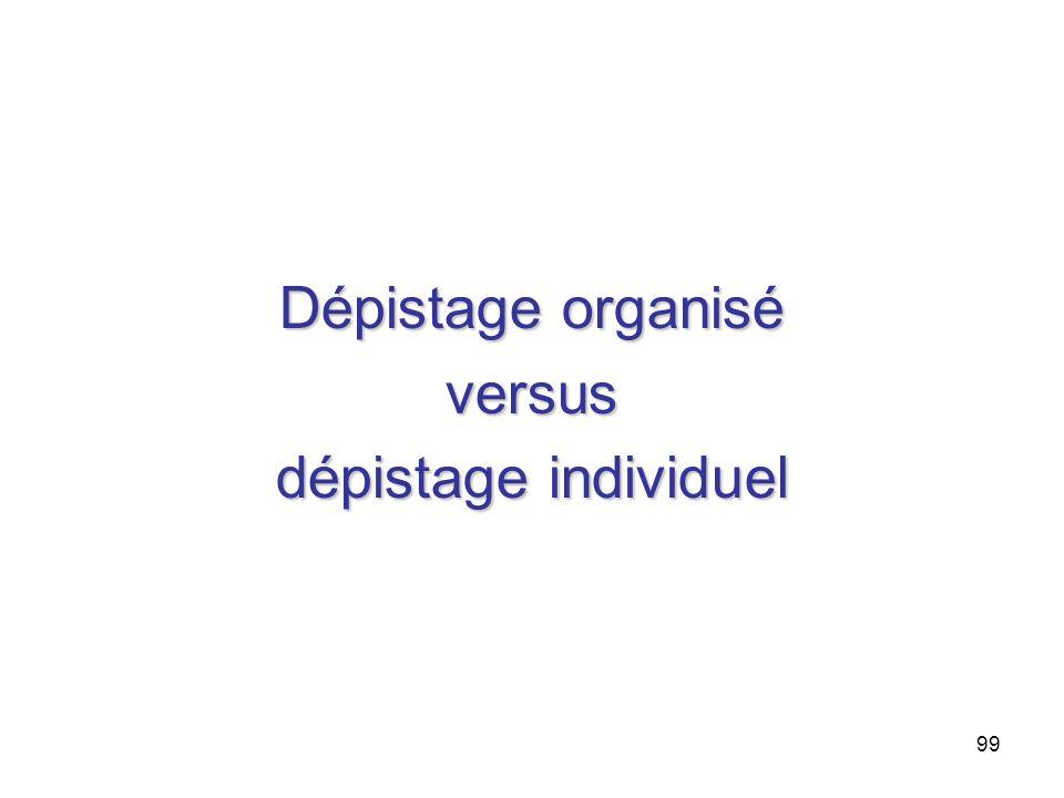 99 Dépistage organisé versus dépistage individuel