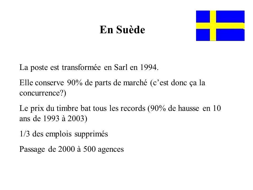 En Suède La poste est transformée en Sarl en 1994. Elle conserve 90% de parts de marché (cest donc ça la concurrence?) Le prix du timbre bat tous les