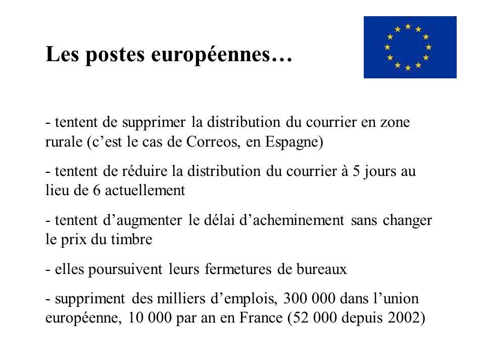 Les postes européennes… - tentent de supprimer la distribution du courrier en zone rurale (cest le cas de Correos, en Espagne) - tentent de réduire la