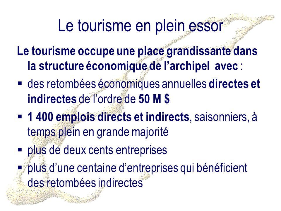 Le tourisme en plein essor Le tourisme occupe une place grandissante dans la structure économique de larchipel avec : des retombées économiques annuel