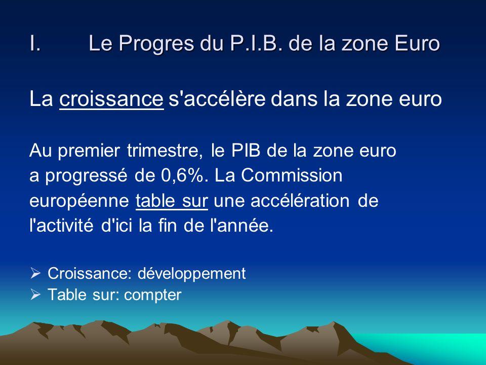 I.Le Progres du P.I.B. de la zone Euro La croissance s'accélère dans la zone euro Au premier trimestre, le PIB de la zone euro a progressé de 0,6%. La