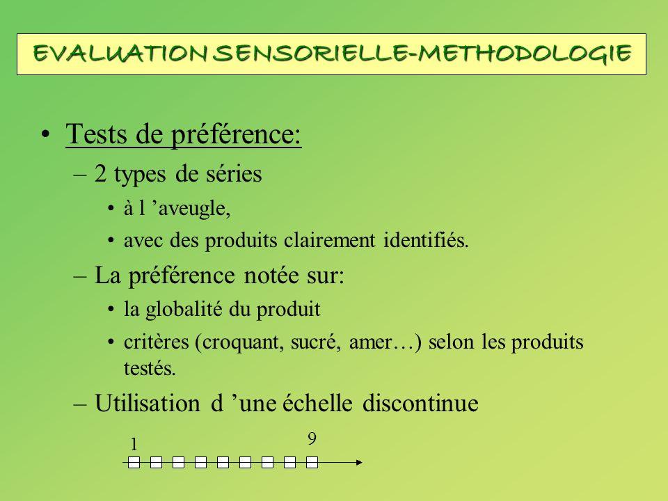 Tests de préférence: –2 types de séries à l aveugle, avec des produits clairement identifiés. –La préférence notée sur: la globalité du produit critèr