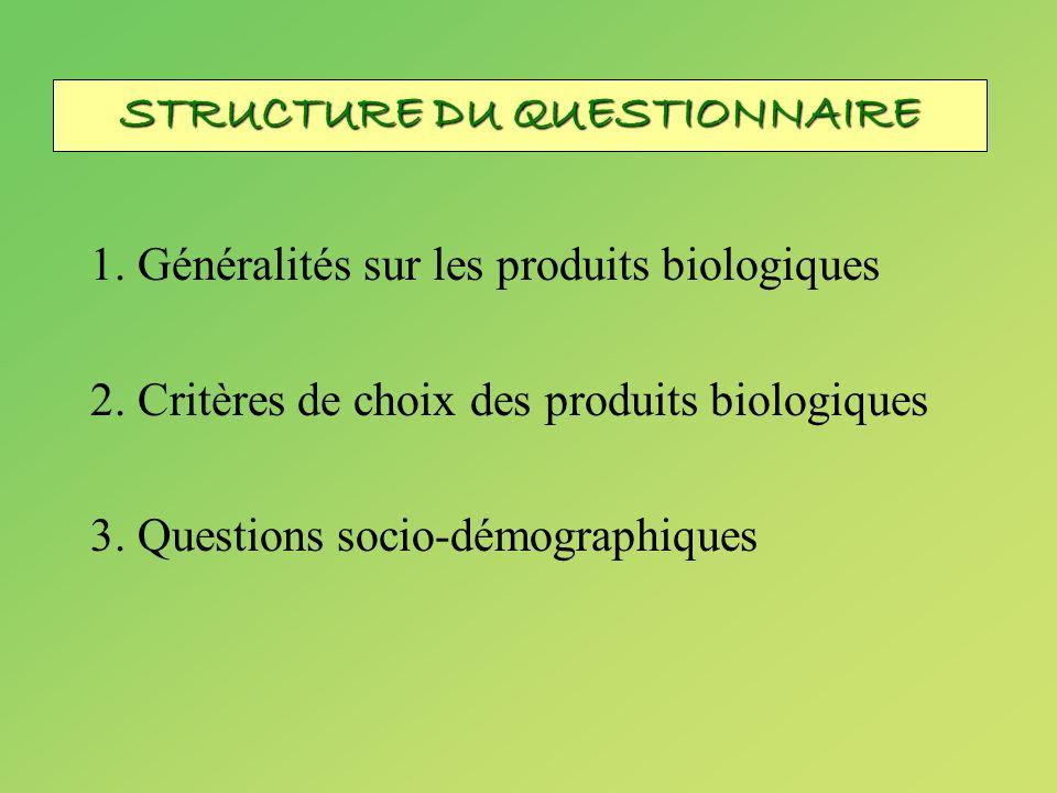1. Généralités sur les produits biologiques 2. Critères de choix des produits biologiques 3. Questions socio-démographiques STRUCTURE DU QUESTIONNAIRE