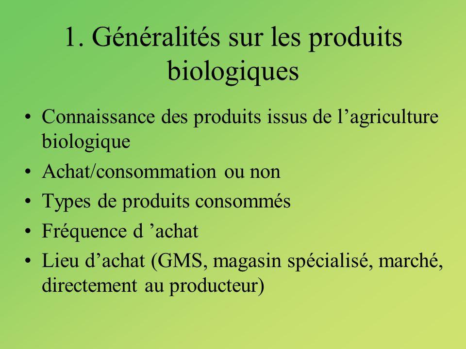1. Généralités sur les produits biologiques Connaissance des produits issus de lagriculture biologique Achat/consommation ou non Types de produits con