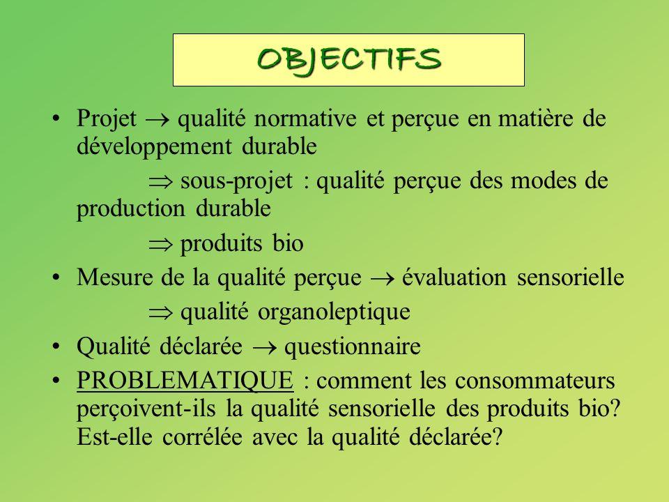 Projet qualité normative et perçue en matière de développement durable sous-projet : qualité perçue des modes de production durable produits bio Mesur