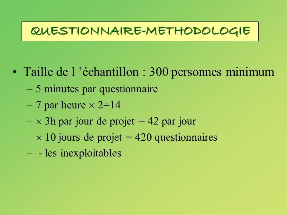 Taille de l échantillon : 300 personnes minimum –5 minutes par questionnaire –7 par heure 2=14 – 3h par jour de projet = 42 par jour – 10 jours de pro