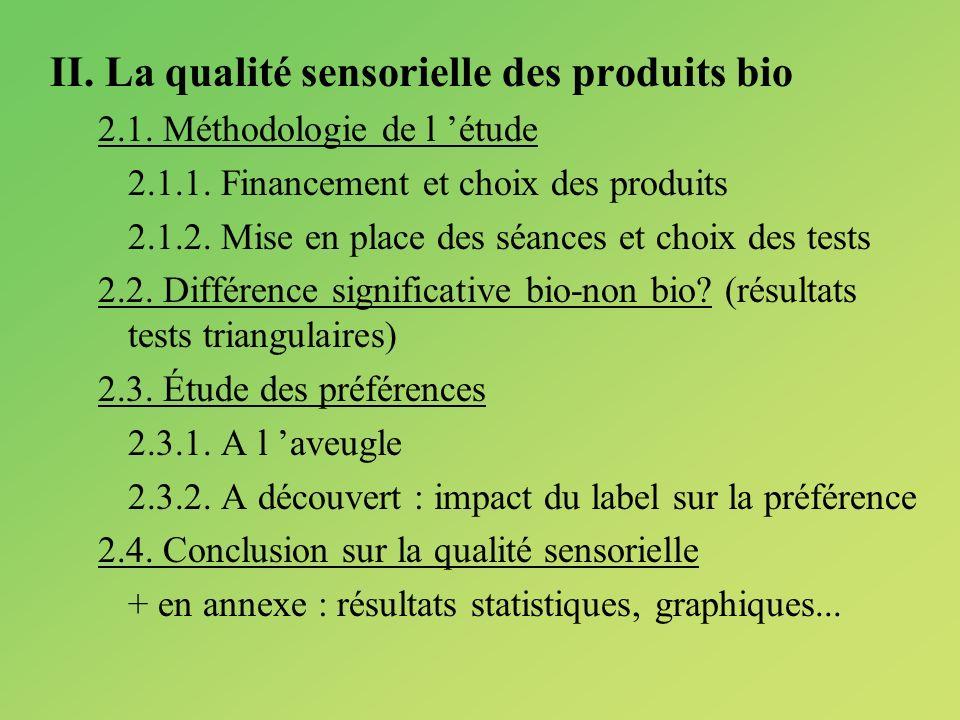 II. La qualité sensorielle des produits bio 2.1. Méthodologie de l étude 2.1.1. Financement et choix des produits 2.1.2. Mise en place des séances et