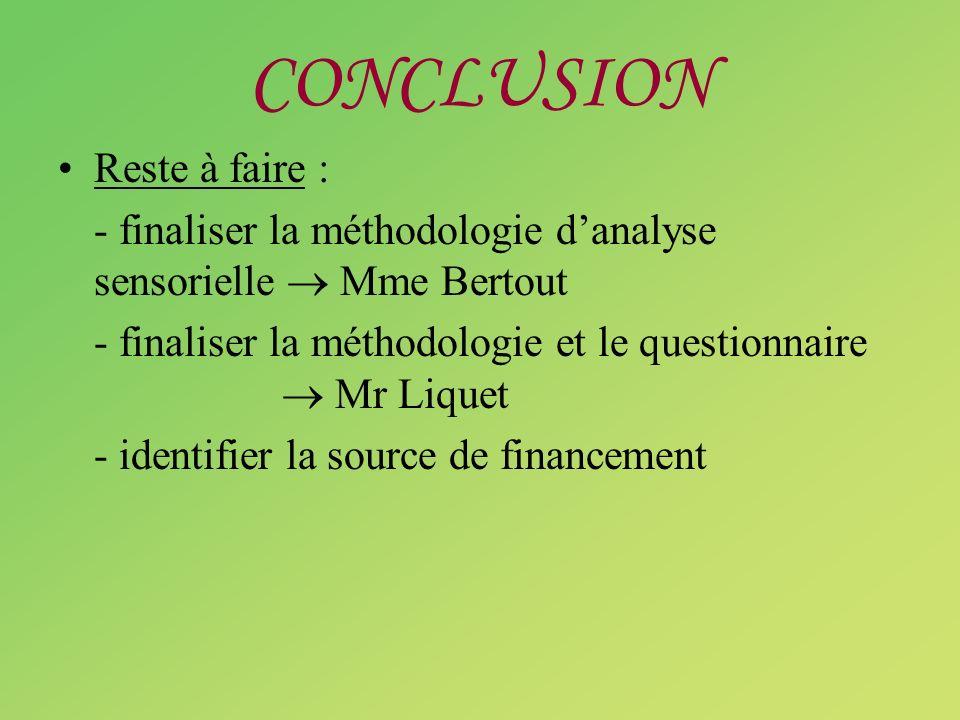 CONCLUSION Reste à faire : - finaliser la méthodologie danalyse sensorielle Mme Bertout - finaliser la méthodologie et le questionnaire Mr Liquet - id