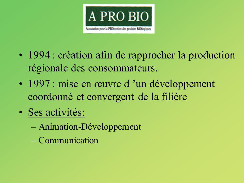 1994 : création afin de rapprocher la production régionale des consommateurs. 1997 : mise en œuvre d un développement coordonné et convergent de la fi