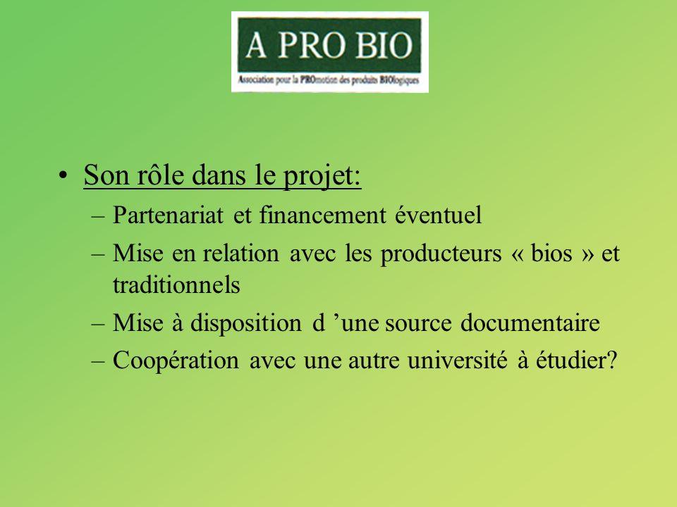 Son rôle dans le projet: –Partenariat et financement éventuel –Mise en relation avec les producteurs « bios » et traditionnels –Mise à disposition d u