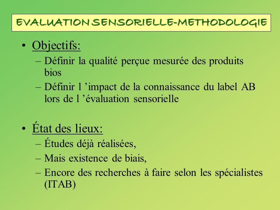 Objectifs: –Définir la qualité perçue mesurée des produits bios –Définir l impact de la connaissance du label AB lors de l évaluation sensorielle État