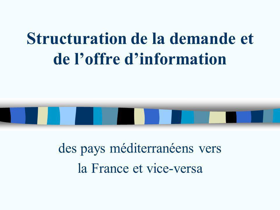 Structuration de la demande et de loffre dinformation des pays méditerranéens vers la France et vice-versa