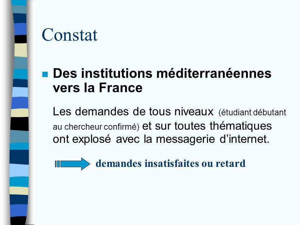Constat n Des institutions méditerranéennes vers la France Les demandes de tous niveaux (étudiant débutant au chercheur confirmé) et sur toutes thématiques ont explosé avec la messagerie dinternet.