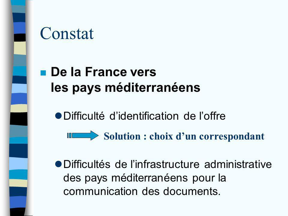 Constat n De la France vers les pays méditerranéens Difficulté didentification de loffre Difficultés de linfrastructure administrative des pays méditerranéens pour la communication des documents.
