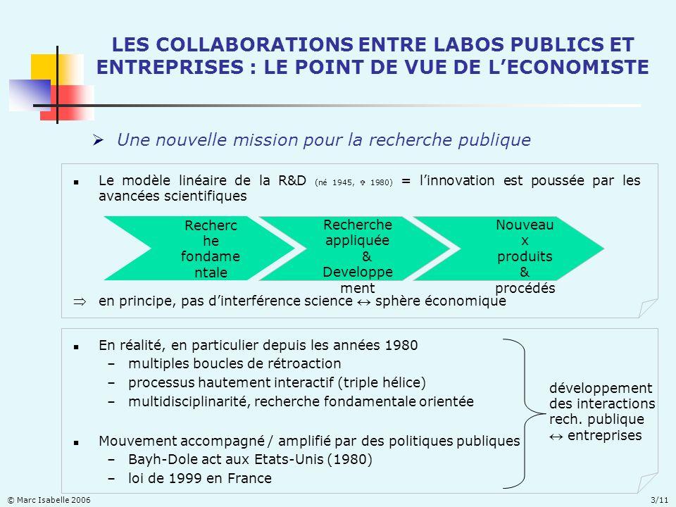LES COLLABORATIONS ENTRE LABOS PUBLICS ET ENTREPRISES : LE POINT DE VUE DE LECONOMISTE © Marc Isabelle 20064/11 Bénéfices / coûts des collaborations rech.