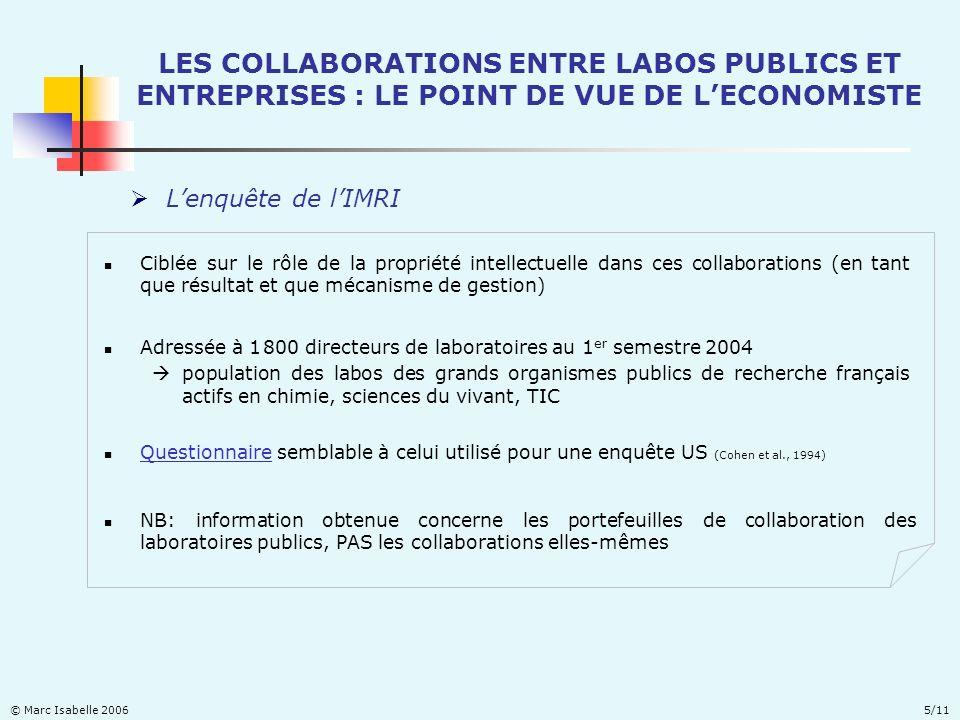 LES COLLABORATIONS ENTRE LABOS PUBLICS ET ENTREPRISES : LE POINT DE VUE DE LECONOMISTE © Marc Isabelle 20066/11 Léchantillon de travail 146 réponses130 labos ont des collaborations avec les entreprises organismes #146 régions #146 taille #146 domaines S&T domaines S&T #146 7 200 personnels de recherche grande dispersion (4 méga-labos +250 pers.) représentatif de la taille des OPR (sauf INSERM) sciences du vivant dominantes, TIC marginales dominance de lIDF, biais probable en faveur de PACA (labos du CEA en chimie) Universités présentes à travers 63 UMR (48%)