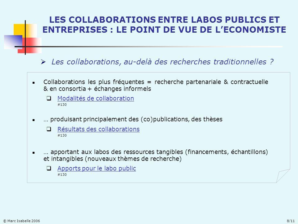 LES COLLABORATIONS ENTRE LABOS PUBLICS ET ENTREPRISES : LE POINT DE VUE DE LECONOMISTE © Marc Isabelle 20068/11 Modalités de collaboration Modalités de collaboration #130 Les collaborations, au-delà des recherches traditionnelles .