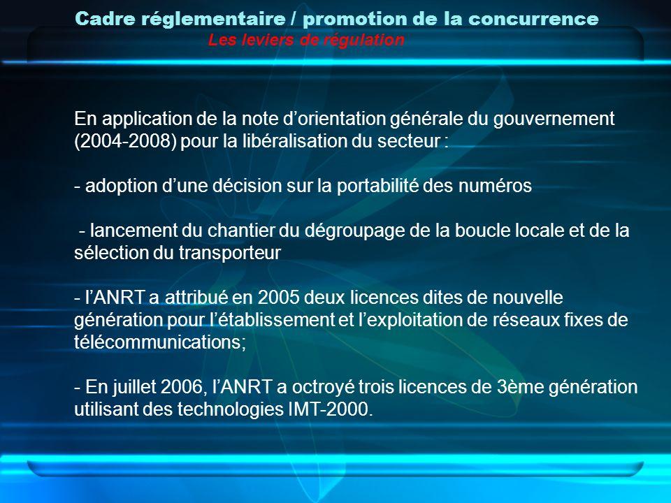 Cadre réglementaire / promotion de la concurrence Les leviers de régulation En application de la note dorientation générale du gouvernement (2004-2008