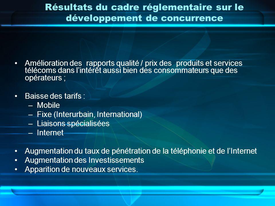 Résultats du cadre réglementaire sur le développement de concurrence Amélioration des rapports qualité / prix des produits et services télécoms dans l