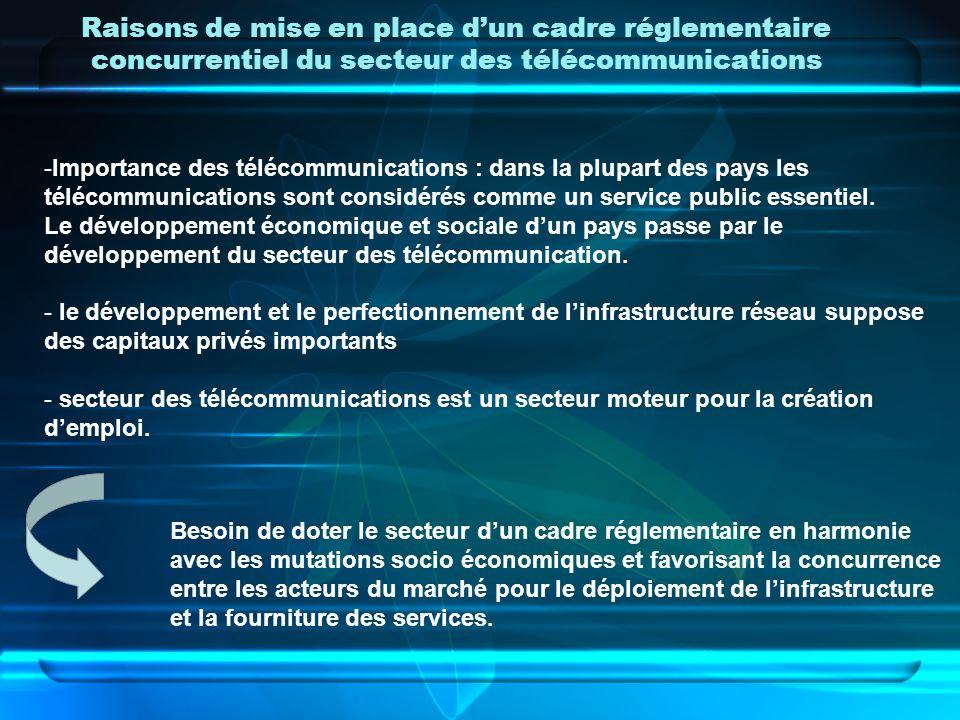 Raisons de mise en place dun cadre réglementaire concurrentiel du secteur des télécommunications -Importance des télécommunications : dans la plupart