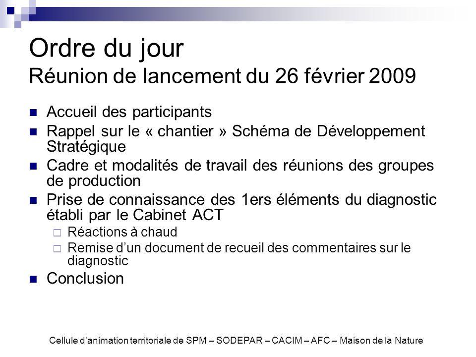 Le Schéma de Développement Stratégique Initié par le Conseil Territorial et piloté par un Comité de Suivi composé du Conseil Territorial, des Mairies, des Parlementaires, de la CACIM, du Comité Economique et Social, du Conseil Economique et Social, et de la SODEPAR Fixant les orientations en matière de développement du Territoire pour 20 ans Prenant appui sur les documents déjà établis : Le Contrat de développement 2007-2013 Le Projet de DOCUP 2010-2013 2 nouveautés dans cette démarche : Une approche FORTEMENT participative et contributive Coordonnée par une cellule dingénierie et danimation territoriale inter- structures Cellule danimation territoriale de SPM – SODEPAR – CACIM – AFC – Maison de la Nature