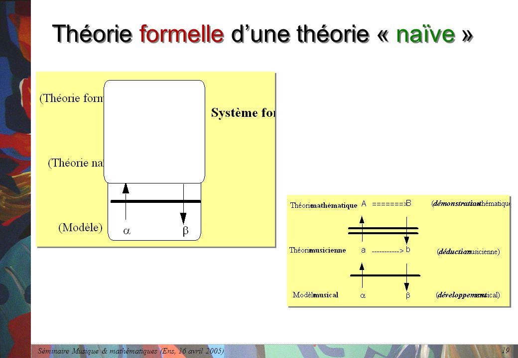 Séminaire Musique & mathématiques (Ens, 16 avril 2005) 19 Théorie formelle dune théorie « naïve »