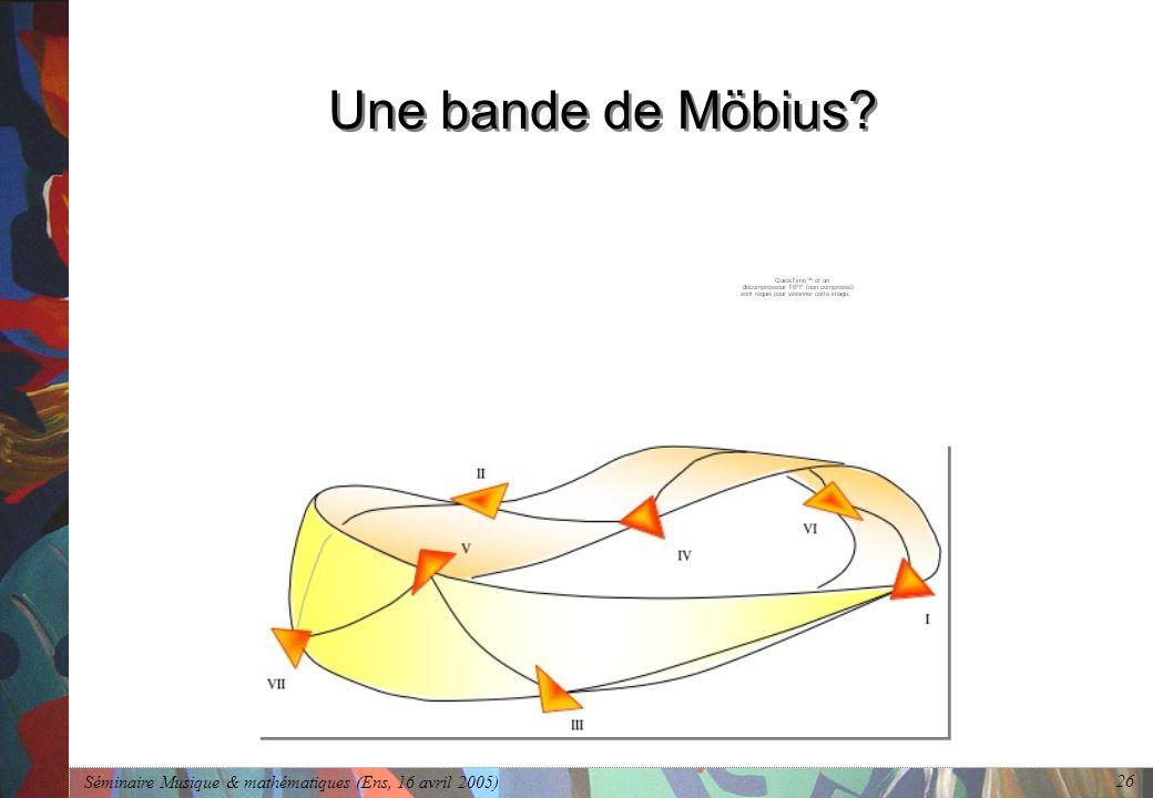 Séminaire Musique & mathématiques (Ens, 16 avril 2005) 26 Une bande de Möbius?