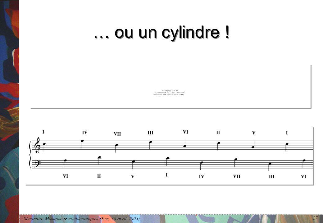 Séminaire Musique & mathématiques (Ens, 16 avril 2005) 27 … ou un cylindre !