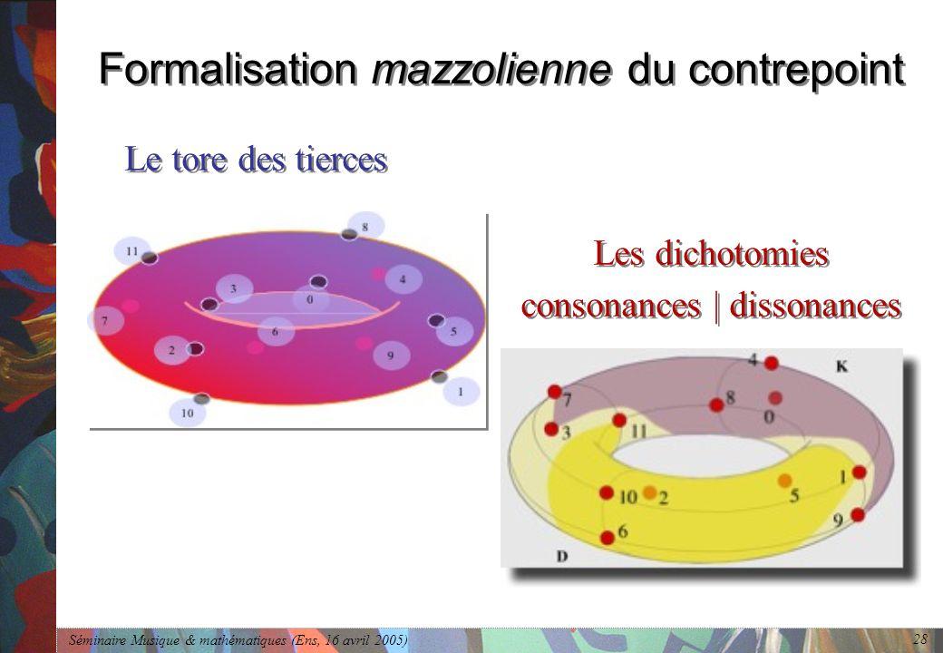 Séminaire Musique & mathématiques (Ens, 16 avril 2005) 28 Formalisation mazzolienne du contrepoint Le tore des tierces Les dichotomies consonances | dissonances Les dichotomies consonances | dissonances