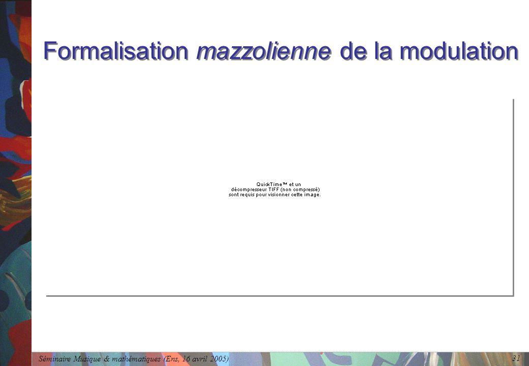 Séminaire Musique & mathématiques (Ens, 16 avril 2005) 31 Formalisation mazzolienne de la modulation