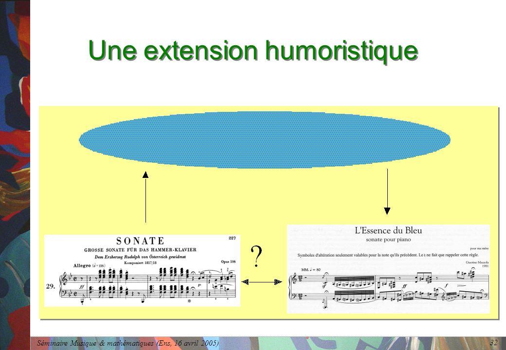 Séminaire Musique & mathématiques (Ens, 16 avril 2005) 32 Une extension humoristique