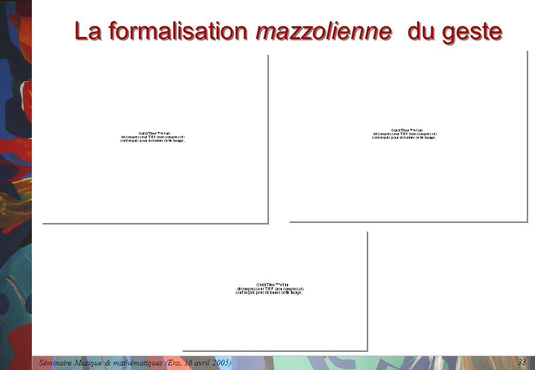 Séminaire Musique & mathématiques (Ens, 16 avril 2005) 33 La formalisation mazzolienne du geste