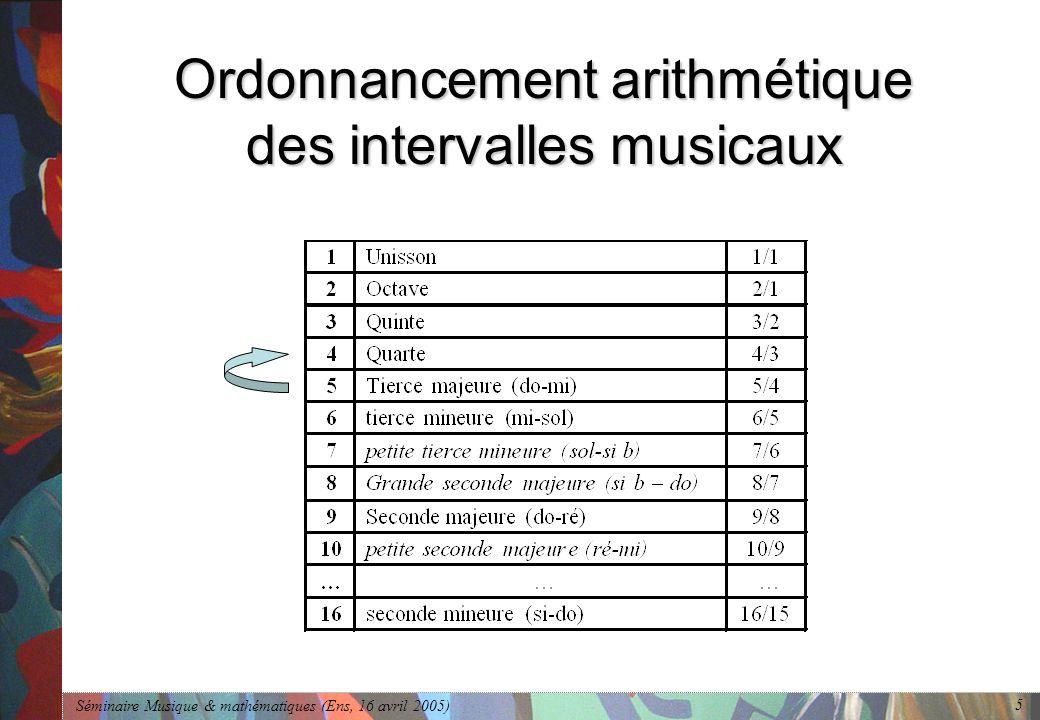 Séminaire Musique & mathématiques (Ens, 16 avril 2005) 5 Ordonnancement arithmétique des intervalles musicaux