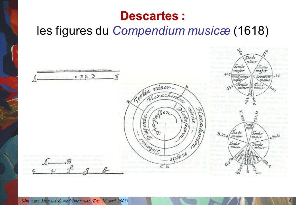 Séminaire Musique & mathématiques (Ens, 16 avril 2005) 6 Descartes : Descartes : les figures du Compendium musicæ (1618)