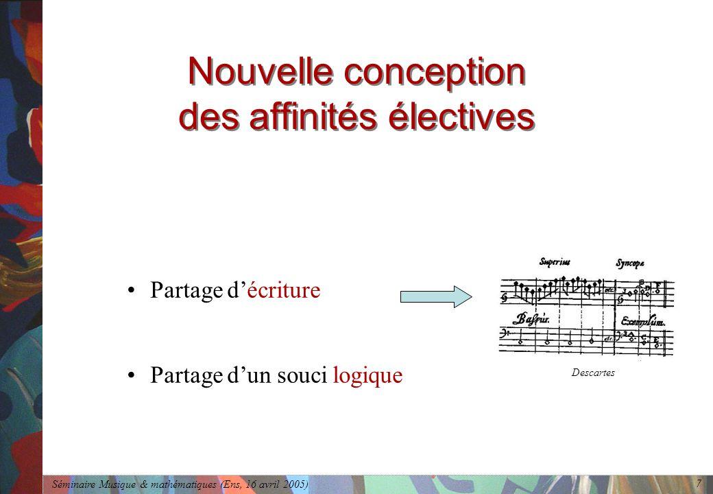 Séminaire Musique & mathématiques (Ens, 16 avril 2005) 7 Nouvelle conception des affinités électives Partage décriture Partage dun souci logique Descartes