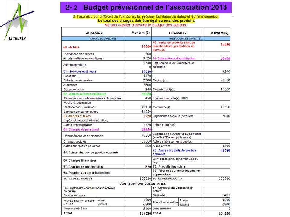 2- 2 Budget prévisionnel de lassociation 2013 5400