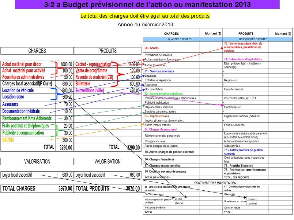 3-2 a Budget prévisionnel de laction ou manifestation 2013