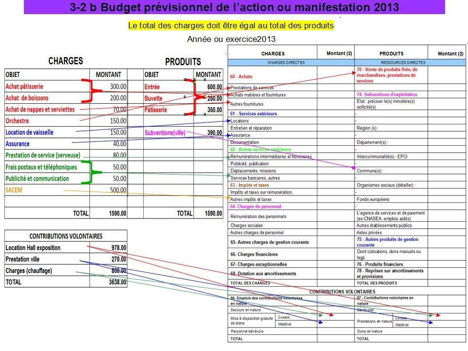 3-2 b Budget prévisionnel de laction ou manifestation 2013