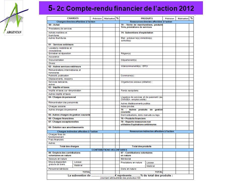 5 - 2c Compte-rendu financier de laction 2012