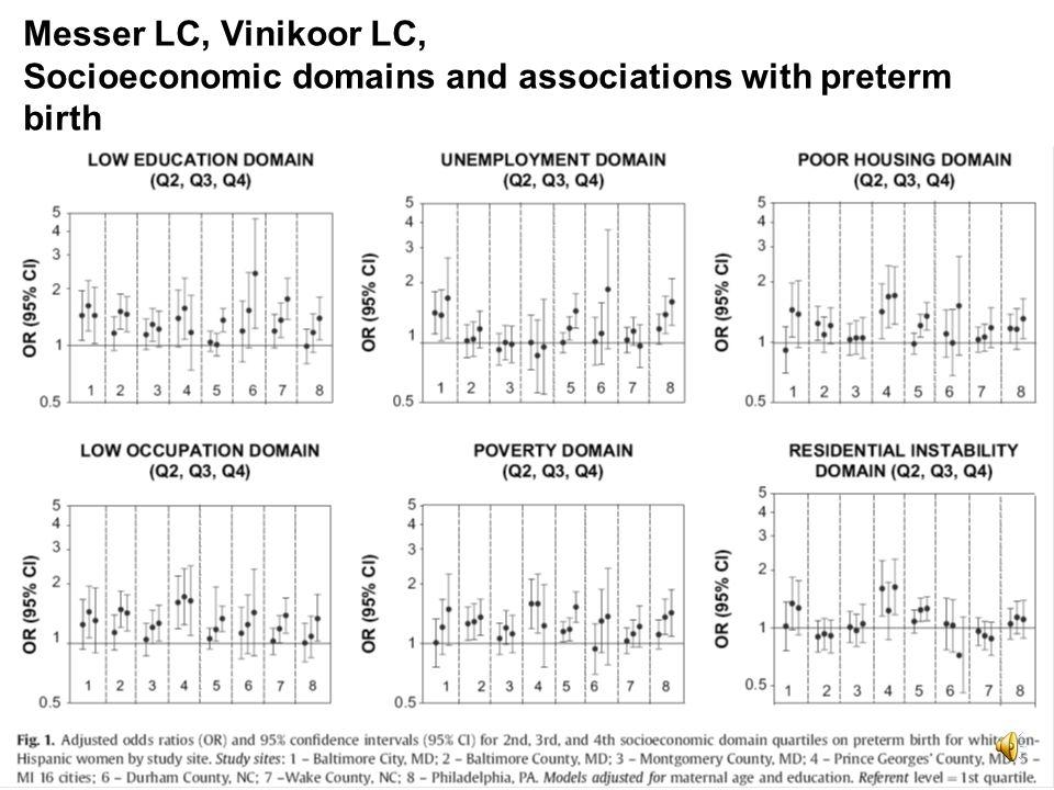 club de périfoetologie 2009 Messer LC, Vinikoor LC, Socioeconomic domains and associations with preterm birth Social Science & Medecine 2008;67: 1247-