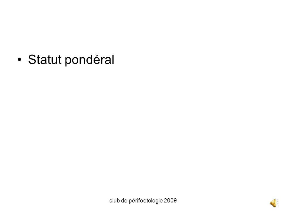 club de périfoetologie 2009 Hauger MS, Gibbons L, Prepregnancy weight status and the risk of adverse pregnancy outcome Acta Obstet Gynecol 2008;87:953-9 10 maternités publiques de Buenos aires, 46964 patientes 2003-2006