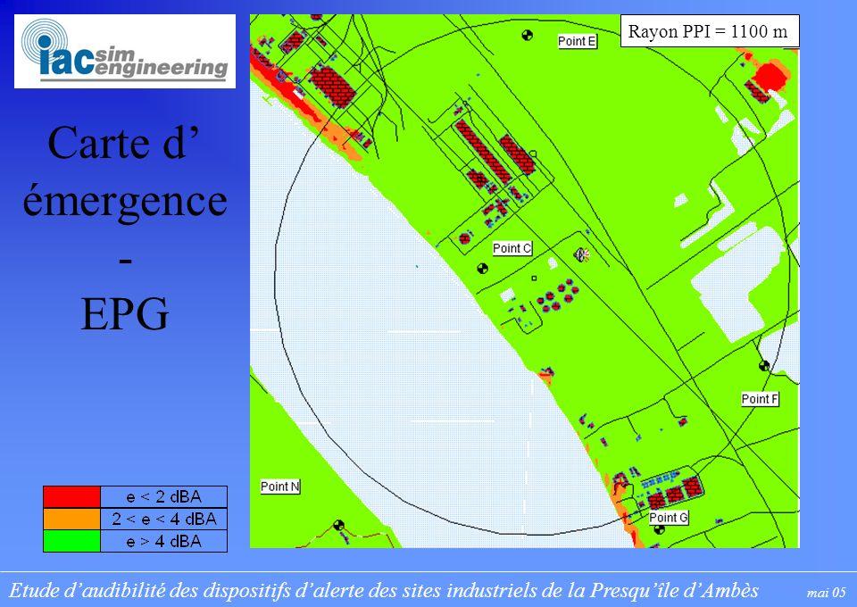 Etude daudibilité des dispositifs dalerte des sites industriels de la Presquîle dAmbès mai 05 Carte d émergence - EPG Rayon PPI = 1100 m