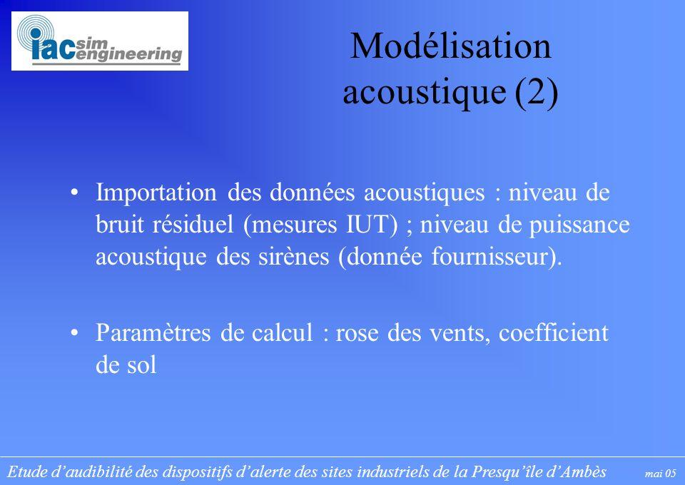 Etude daudibilité des dispositifs dalerte des sites industriels de la Presquîle dAmbès mai 05 Modélisation acoustique (2) Importation des données acoustiques : niveau de bruit résiduel (mesures IUT) ; niveau de puissance acoustique des sirènes (donnée fournisseur).