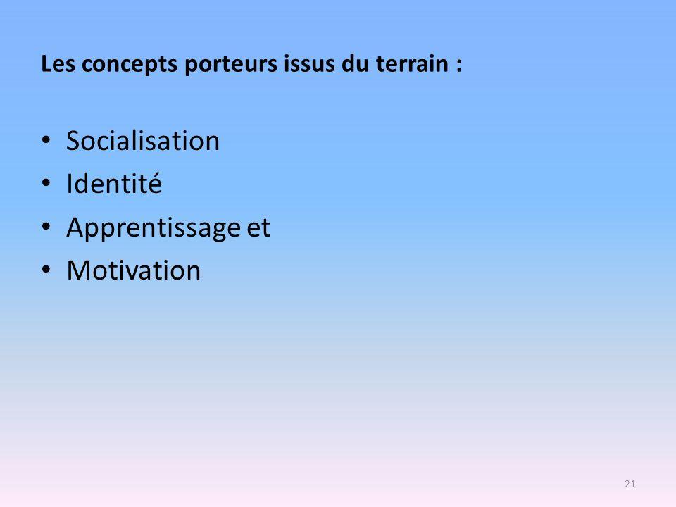 Les concepts porteurs issus du terrain : Socialisation Identité Apprentissage et Motivation 21